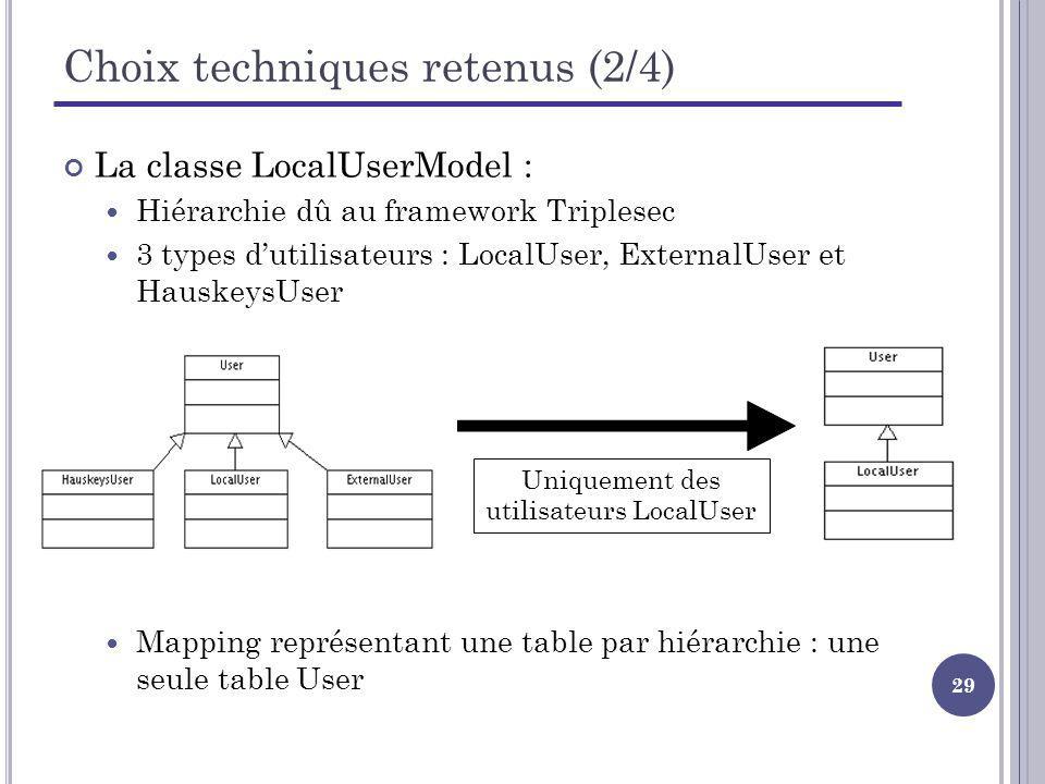 Choix techniques retenus (2/4)