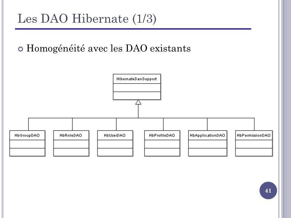 Les DAO Hibernate (1/3) Homogénéité avec les DAO existants