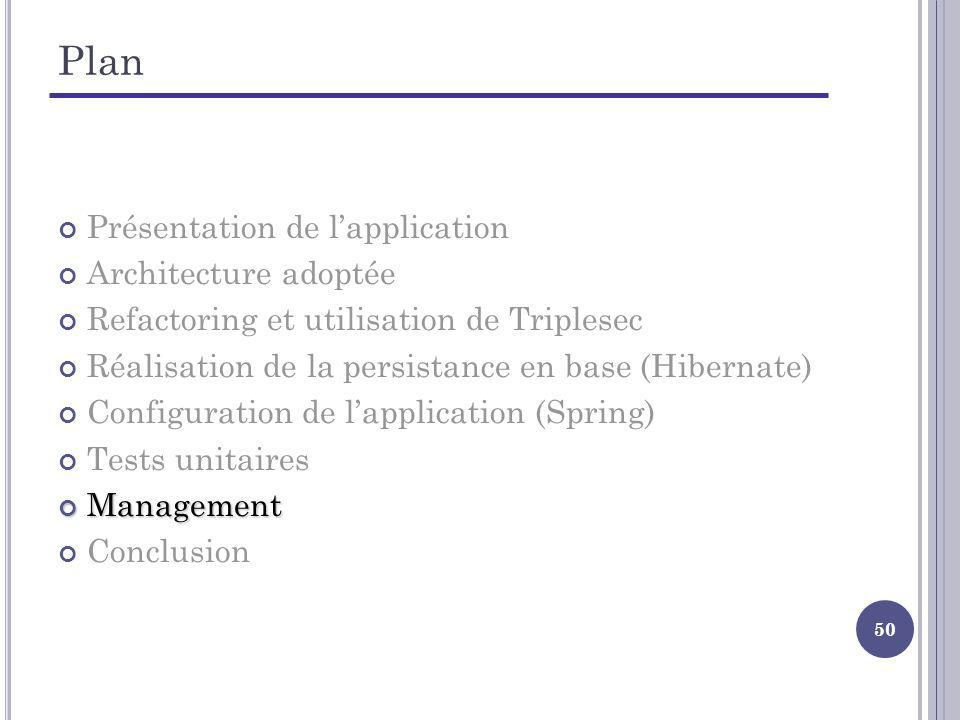 Plan Présentation de l'application Architecture adoptée