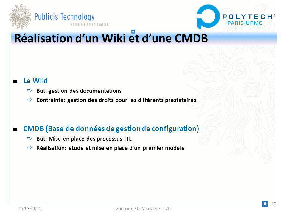 Réalisation d'un Wiki et d'une CMDB
