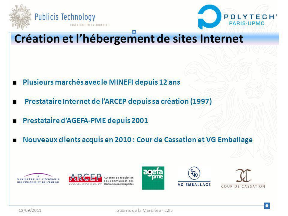 Création et l'hébergement de sites Internet