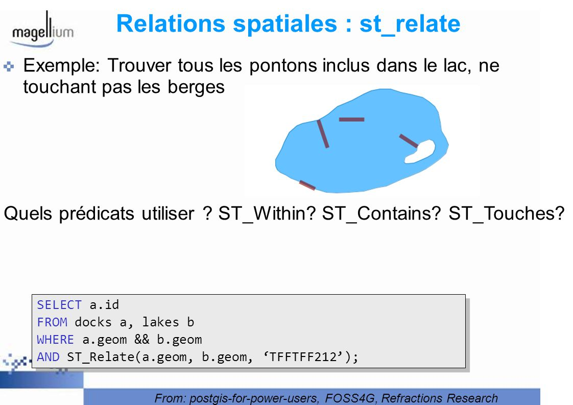 Relations spatiales : st_relate