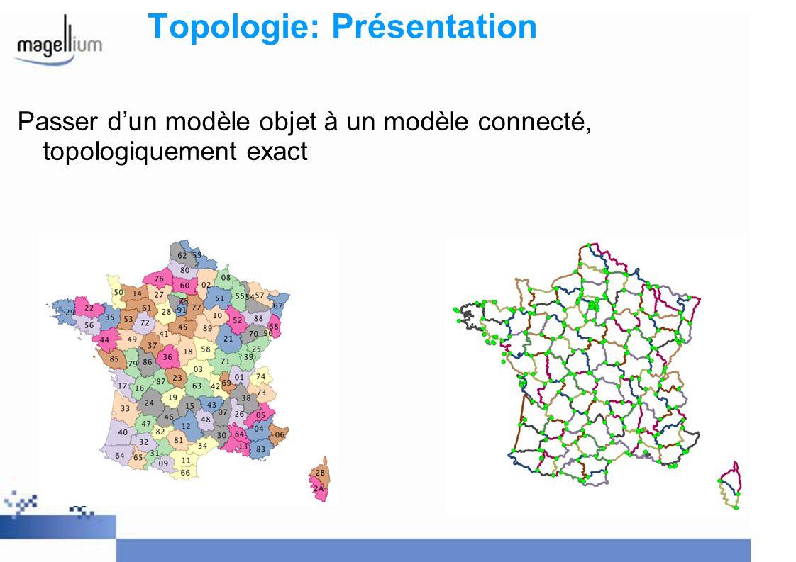 Topologie: Présentation