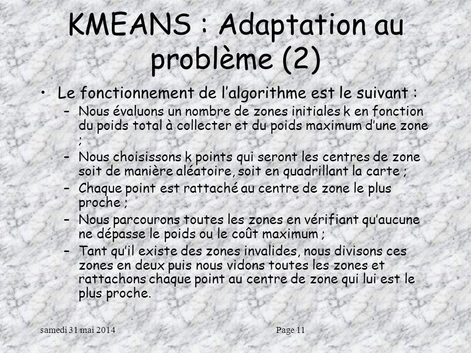 KMEANS : Adaptation au problème (2)