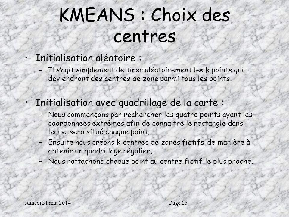 KMEANS : Choix des centres