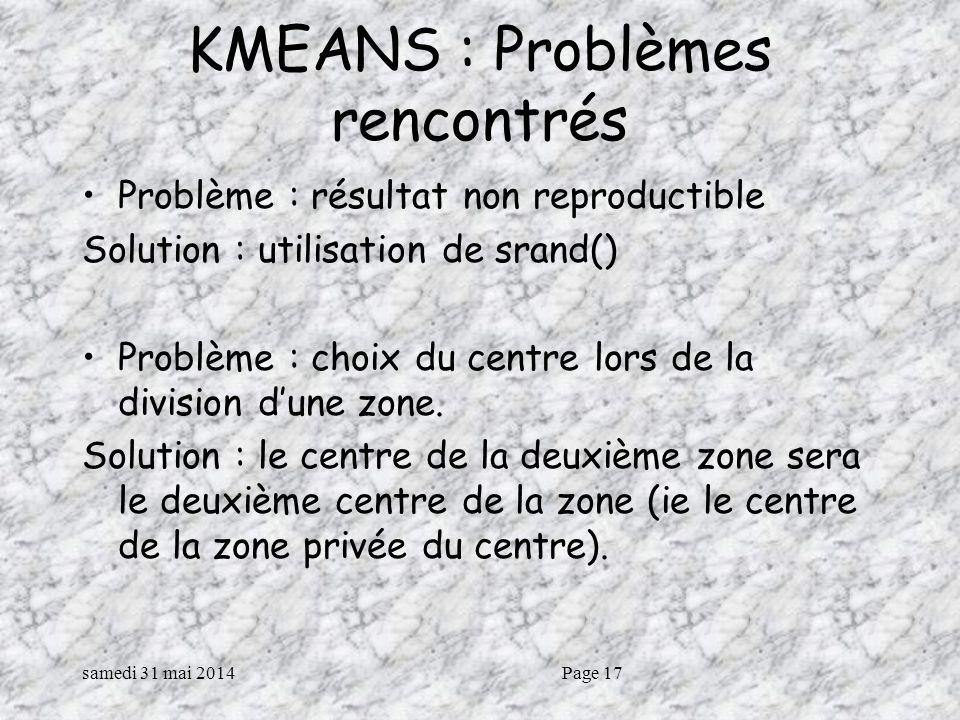 KMEANS : Problèmes rencontrés