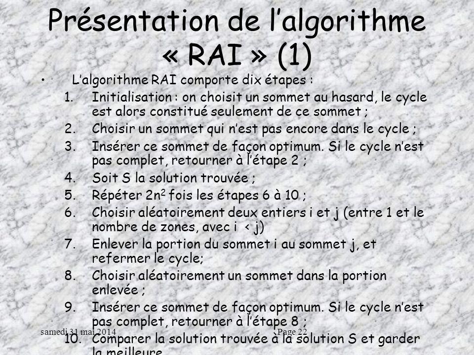 Présentation de l'algorithme « RAI » (1)