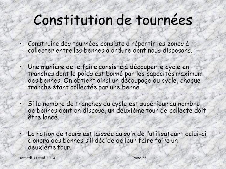 Constitution de tournées