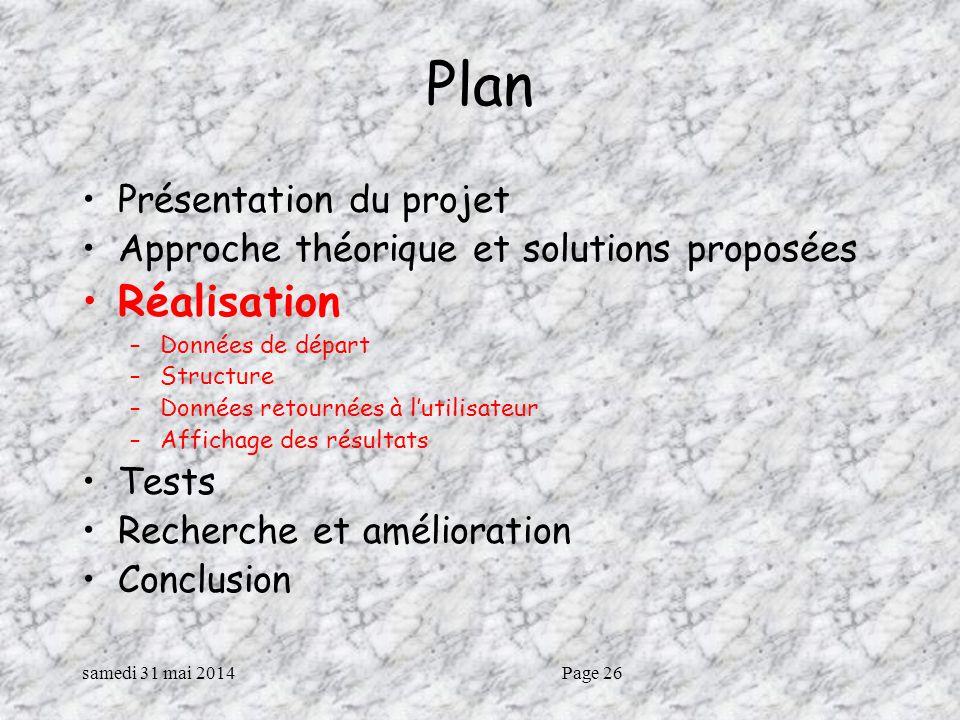Plan Réalisation Présentation du projet