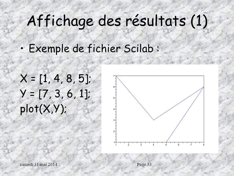 Affichage des résultats (1)