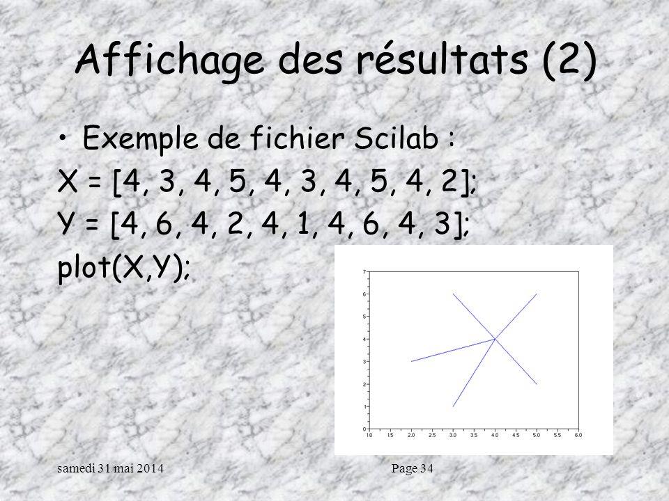 Affichage des résultats (2)