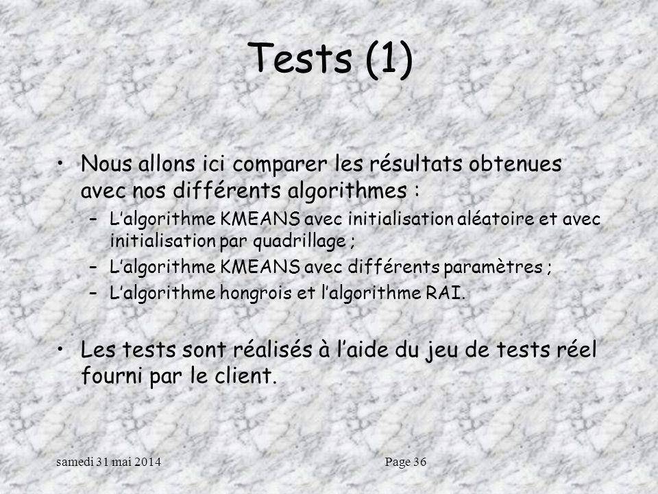 Tests (1) Nous allons ici comparer les résultats obtenues avec nos différents algorithmes :