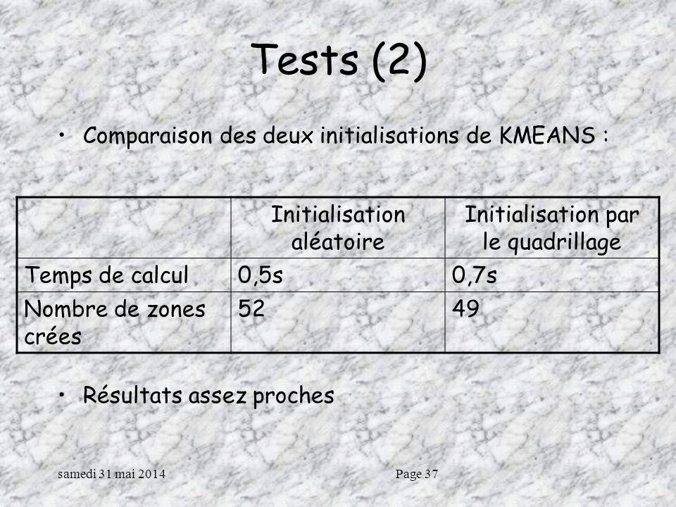 Tests (2) Comparaison des deux initialisations de KMEANS :