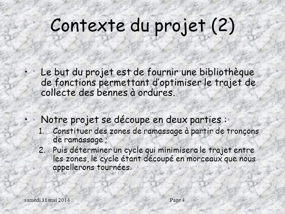 Contexte du projet (2)