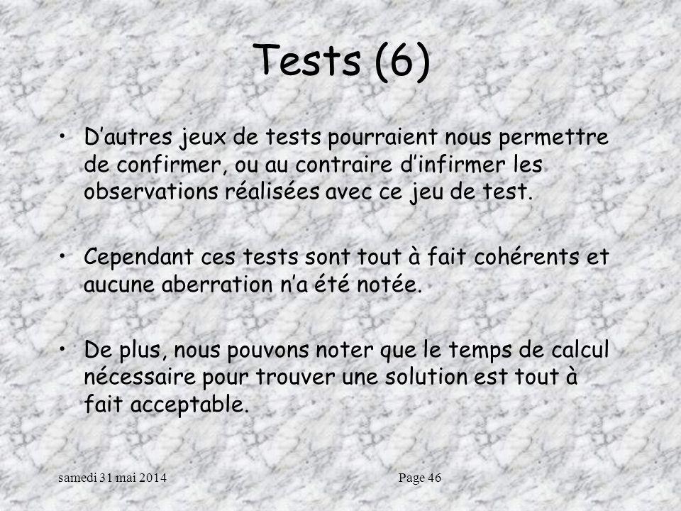 Tests (6) D'autres jeux de tests pourraient nous permettre de confirmer, ou au contraire d'infirmer les observations réalisées avec ce jeu de test.
