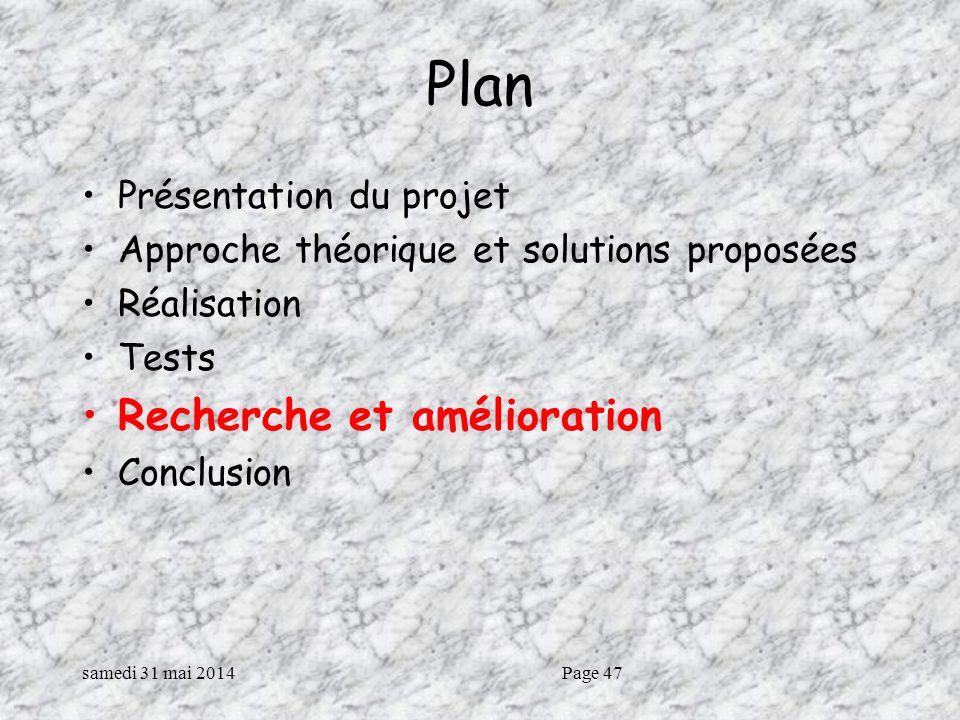 Plan Recherche et amélioration Présentation du projet