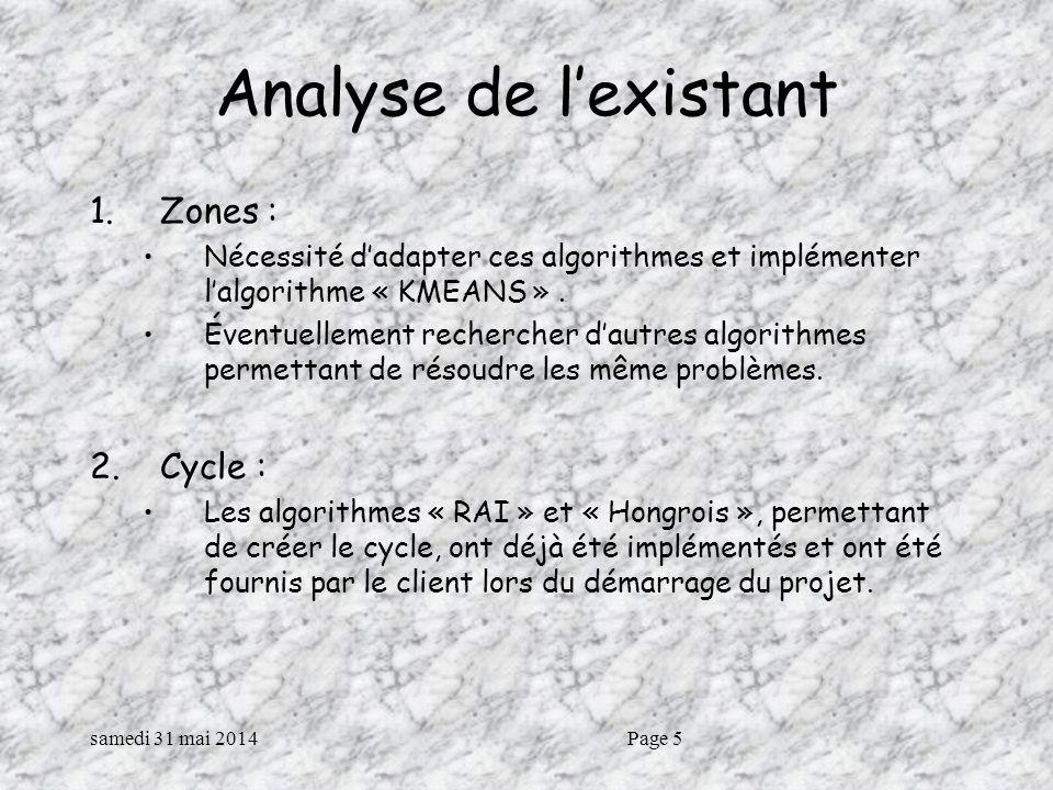 Analyse de l'existant Zones : Cycle :