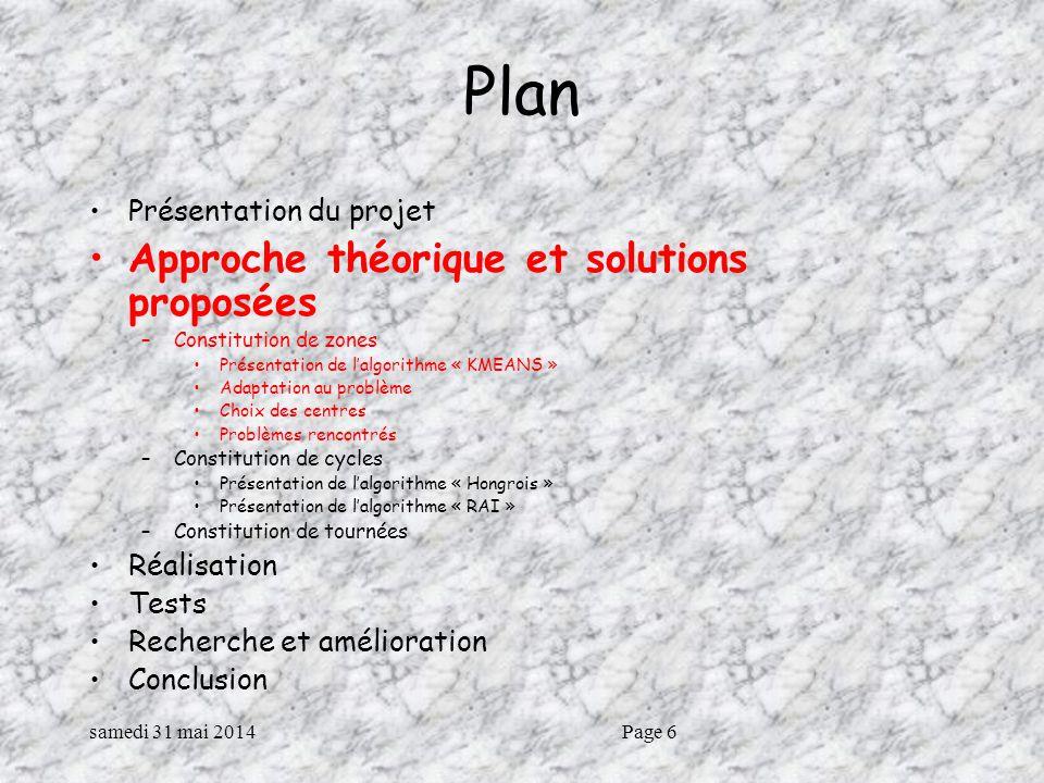 Plan Approche théorique et solutions proposées Présentation du projet