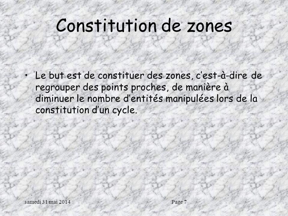 Constitution de zones