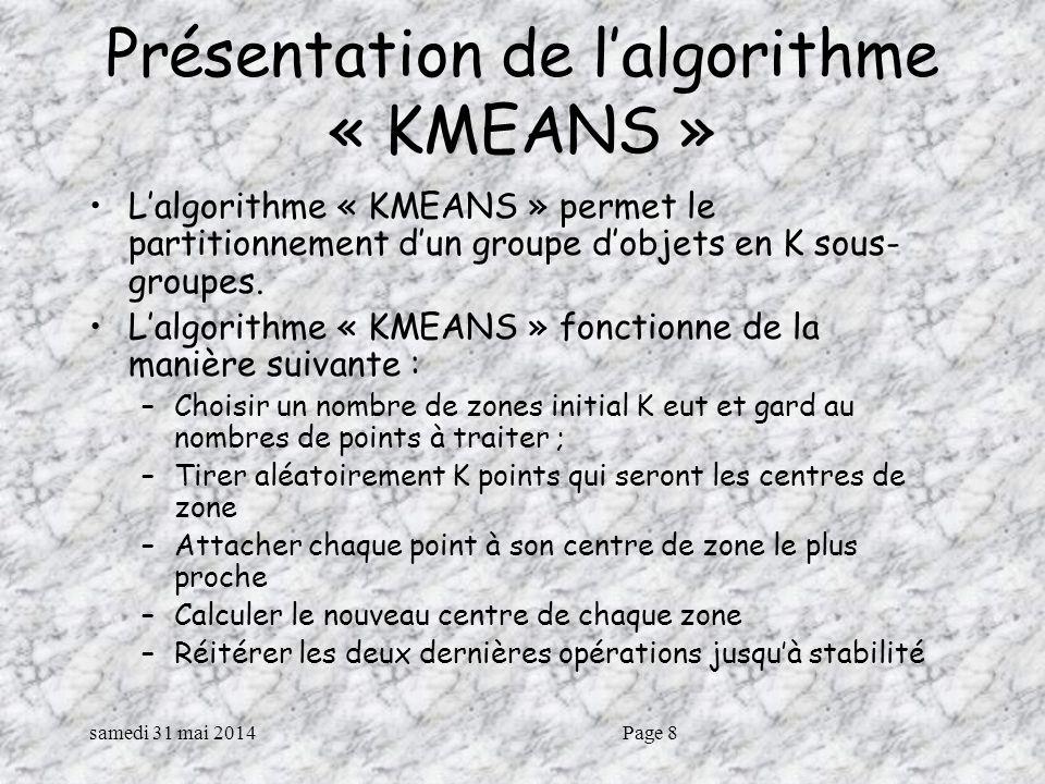 Présentation de l'algorithme « KMEANS »