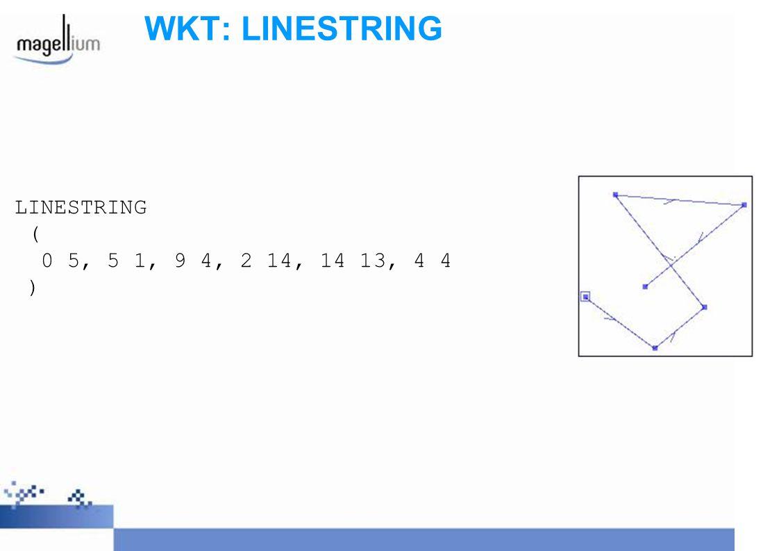 WKT: LINESTRING LINESTRING ( 0 5, 5 1, 9 4, 2 14, 14 13, 4 4 )