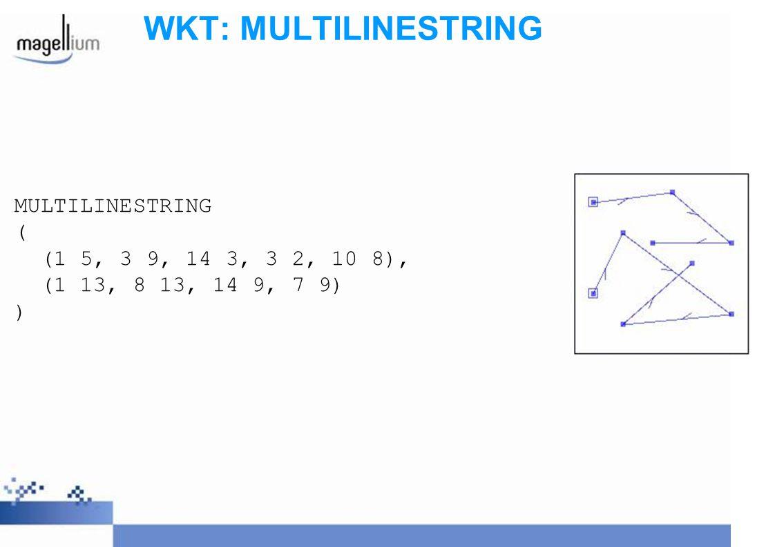 WKT: MULTILINESTRING MULTILINESTRING ( (1 5, 3 9, 14 3, 3 2, 10 8),