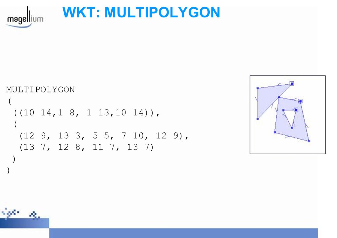 WKT: MULTIPOLYGON MULTIPOLYGON ( ((10 14,1 8, 1 13,10 14)),