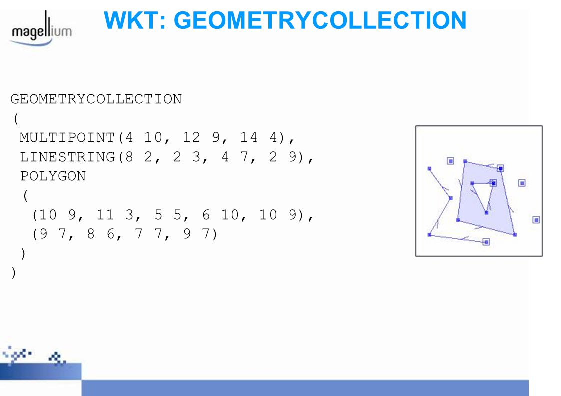 WKT: GEOMETRYCOLLECTION