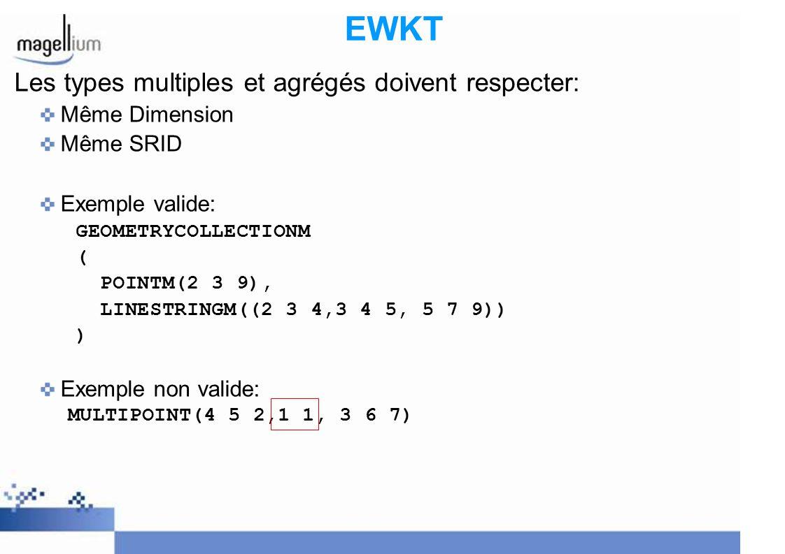 EWKT Les types multiples et agrégés doivent respecter: Même Dimension