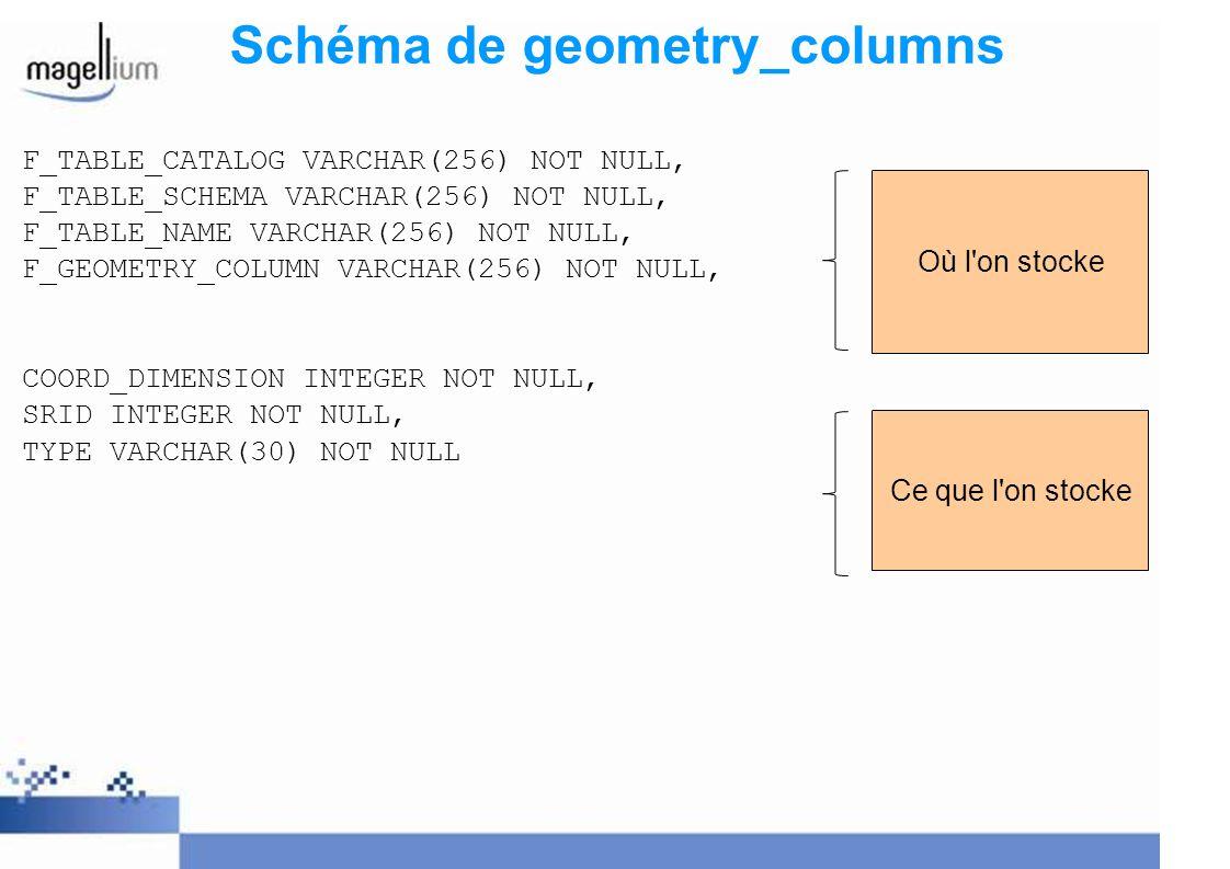 Schéma de geometry_columns