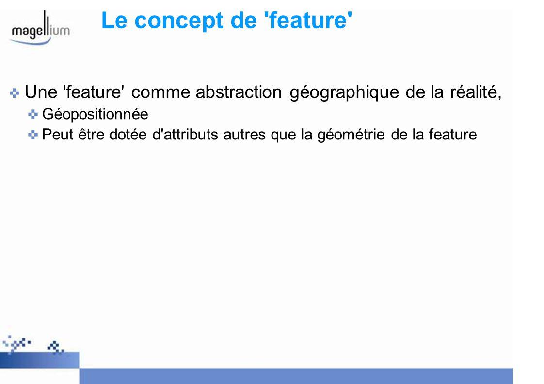 Le concept de feature Une feature comme abstraction géographique de la réalité, Géopositionnée.