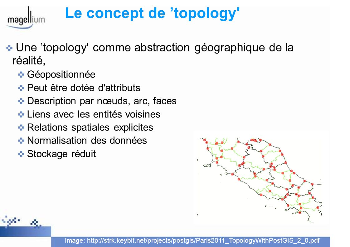 Le concept de 'topology