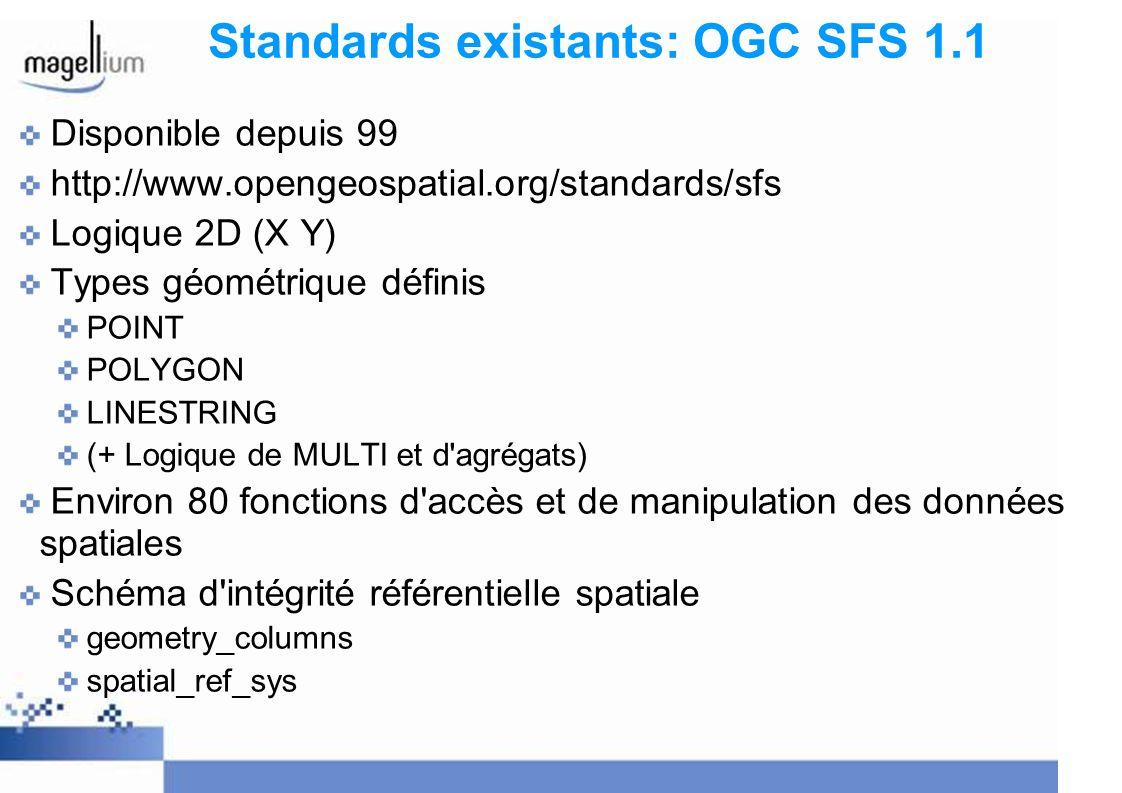 Standards existants: OGC SFS 1.1