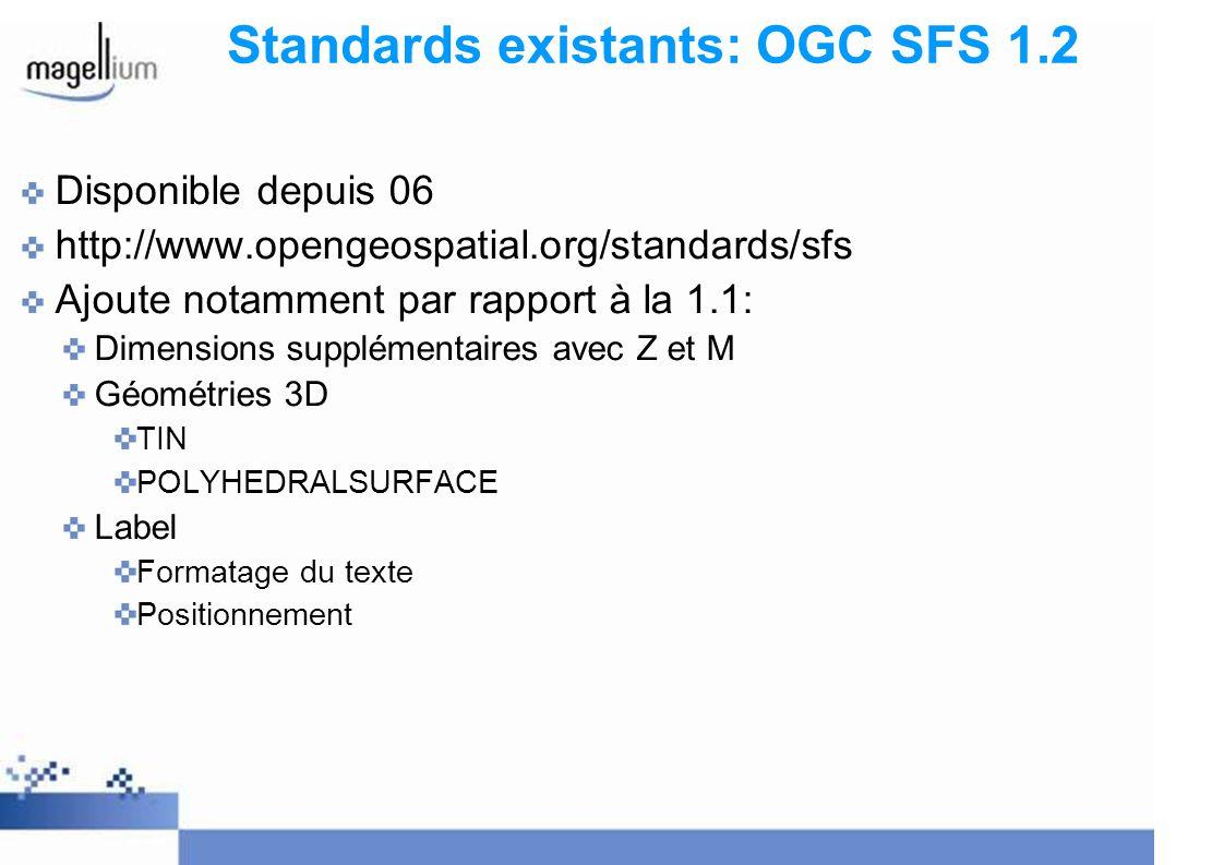 Standards existants: OGC SFS 1.2