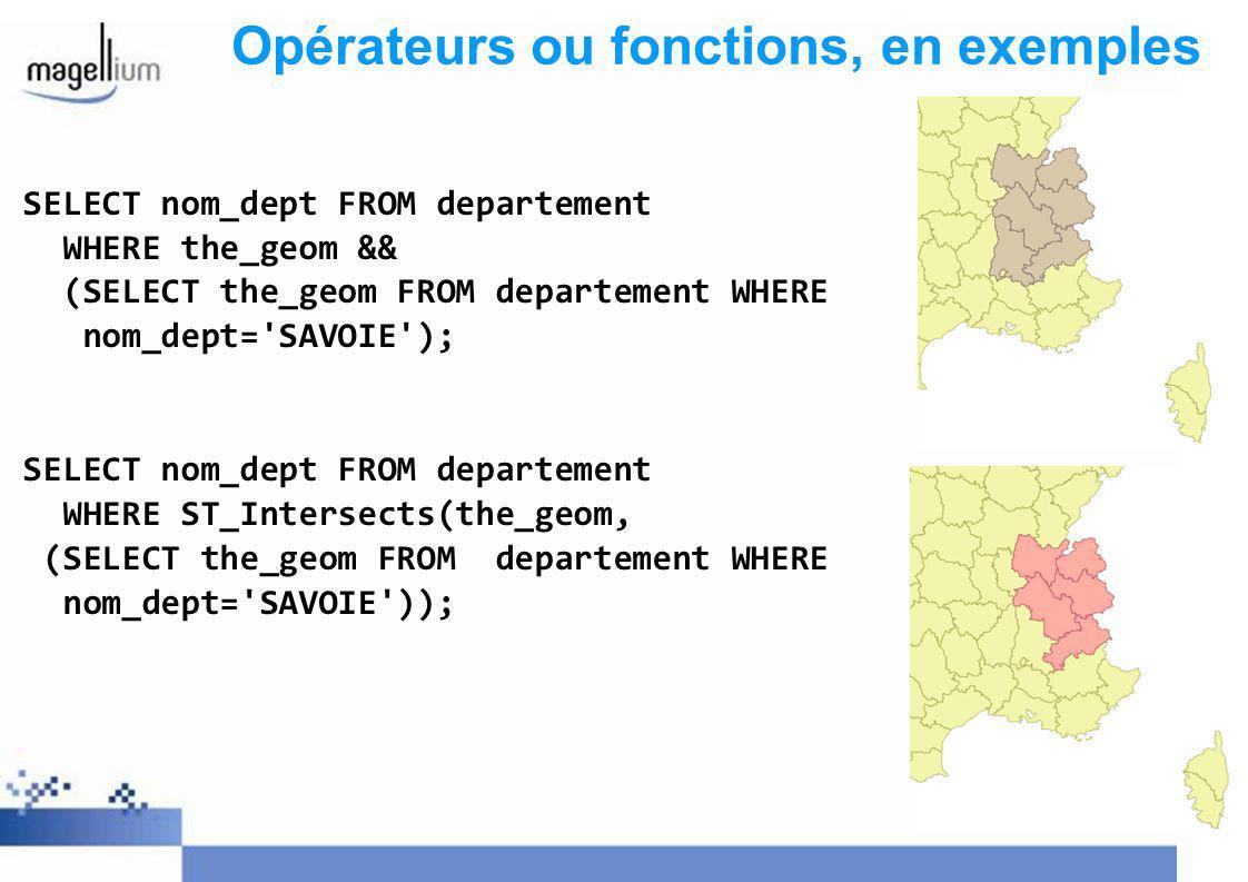 Opérateurs ou fonctions, en exemples