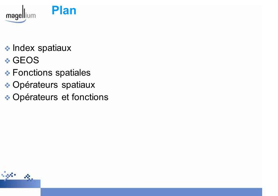 Plan Index spatiaux GEOS Fonctions spatiales Opérateurs spatiaux