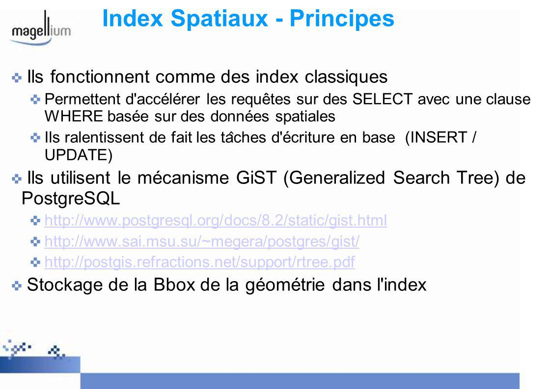 Index Spatiaux - Principes