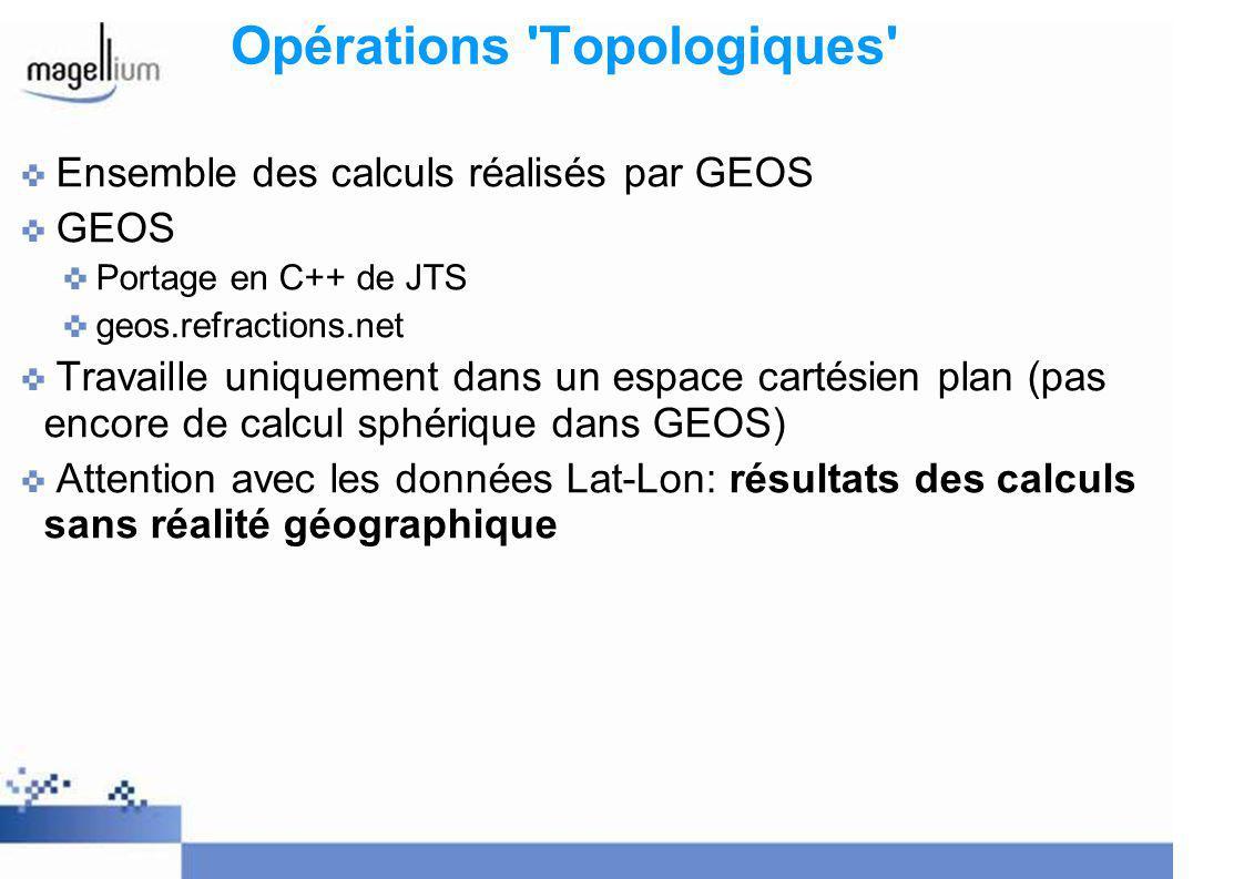 Opérations Topologiques