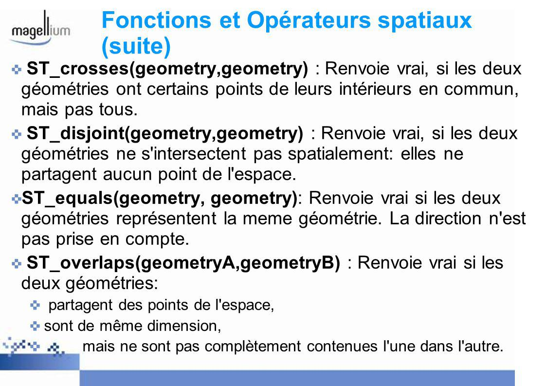 Fonctions et Opérateurs spatiaux (suite)