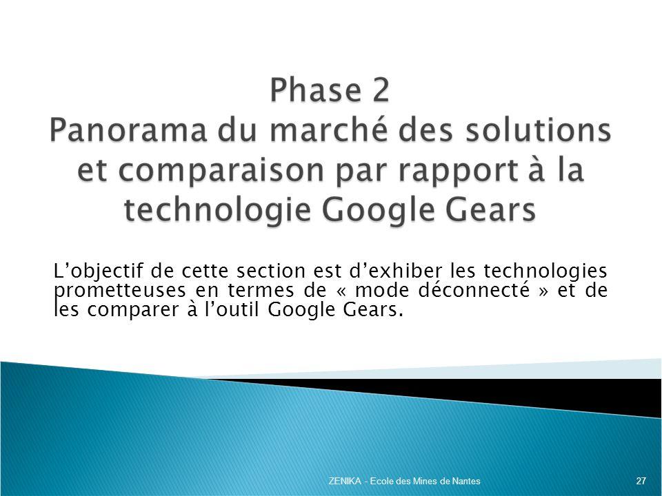 L'objectif de cette section est d'exhiber les technologies prometteuses en termes de « mode déconnecté » et de les comparer à l'outil Google Gears.