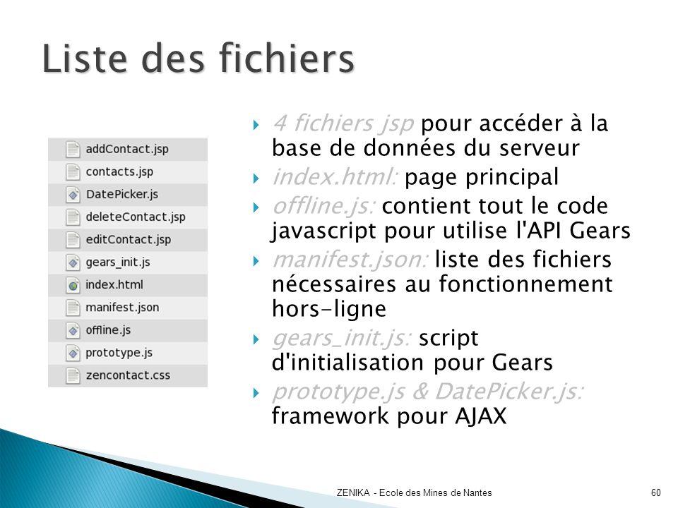 Liste des fichiers 4 fichiers jsp pour accéder à la base de données du serveur. index.html: page principal.