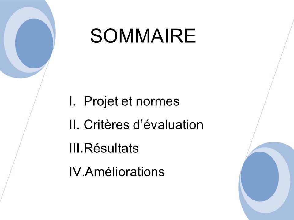 SOMMAIRE Projet et normes Critères d'évaluation Résultats