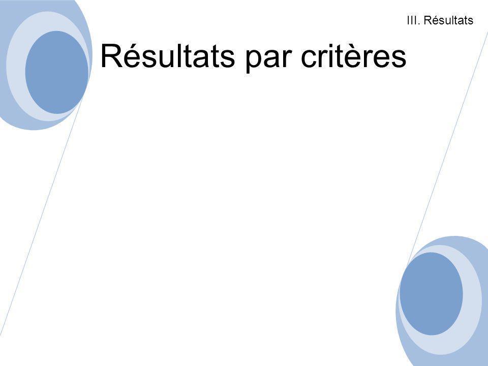 Résultats par critères