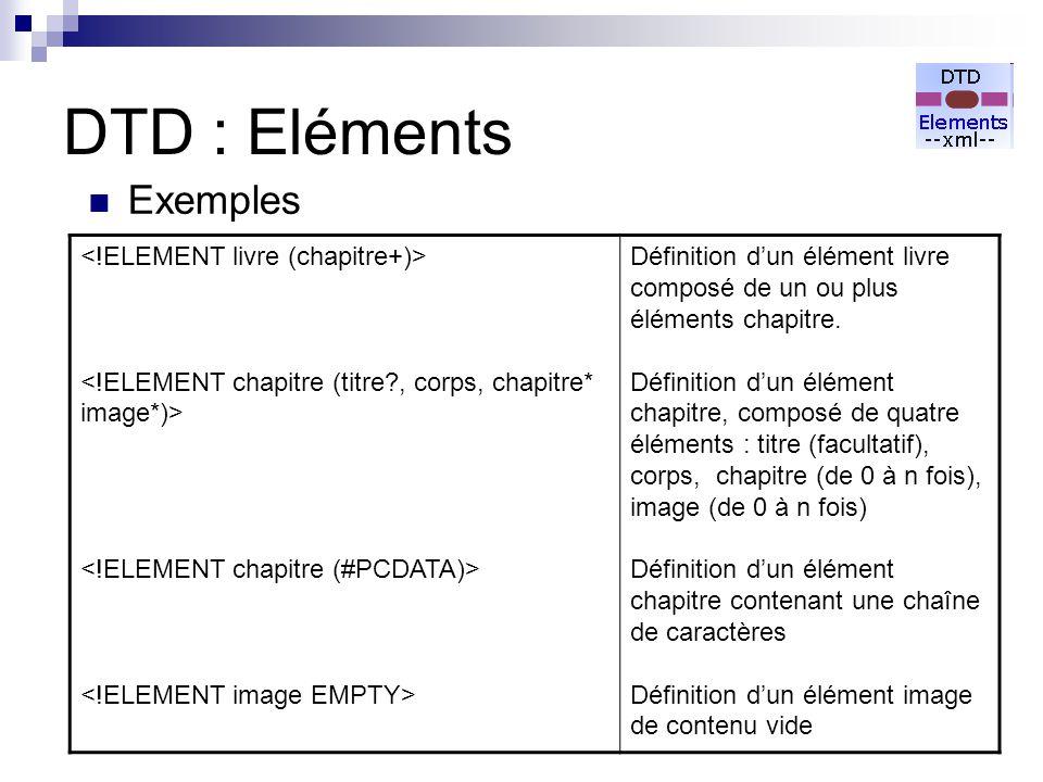 DTD : Eléments Exemples <!ELEMENT livre (chapitre+)>
