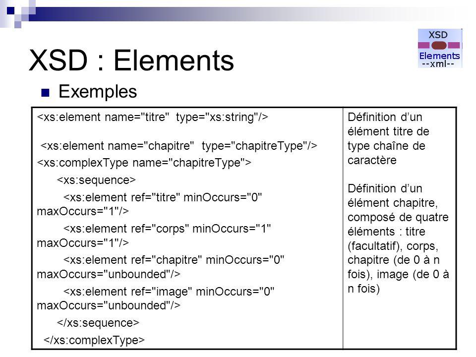 XSD : Elements Exemples