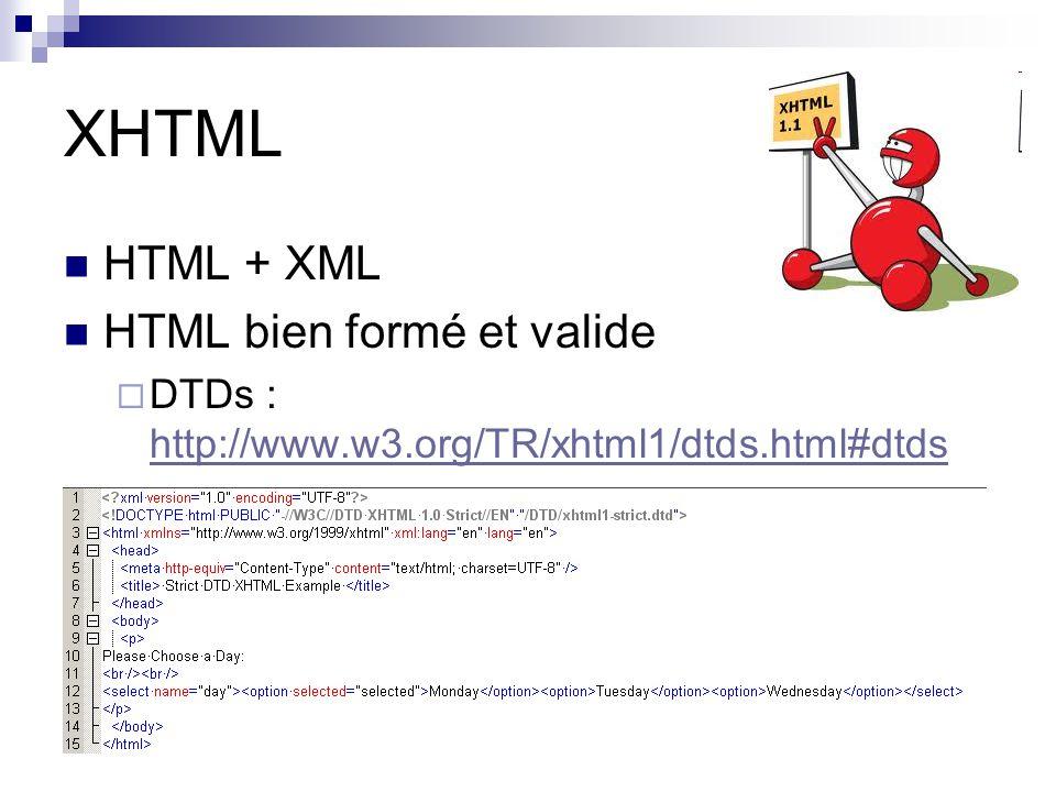 XHTML HTML + XML HTML bien formé et valide