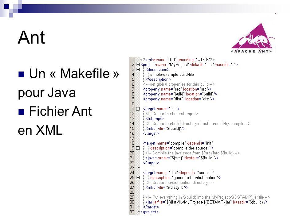 Ant Un « Makefile » pour Java Fichier Ant en XML