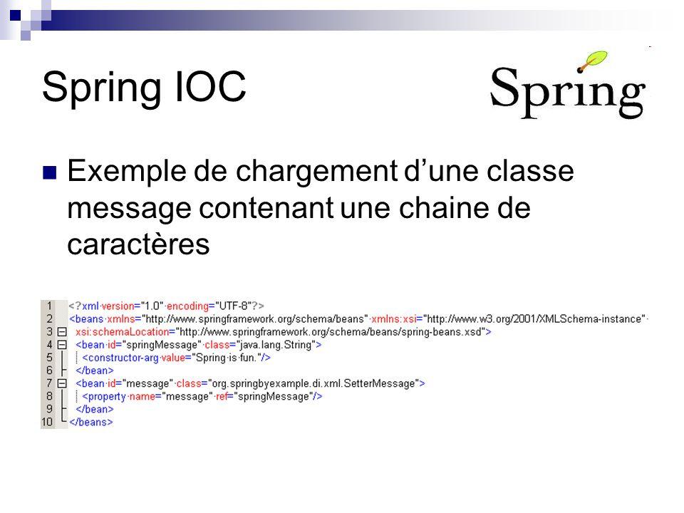 Spring IOC Exemple de chargement d'une classe message contenant une chaine de caractères