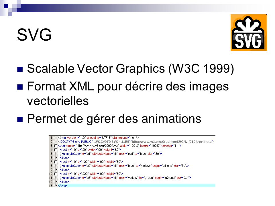 SVG Scalable Vector Graphics (W3C 1999)