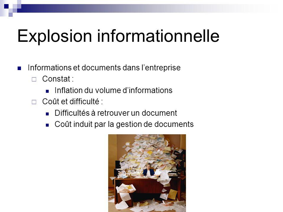 Explosion informationnelle